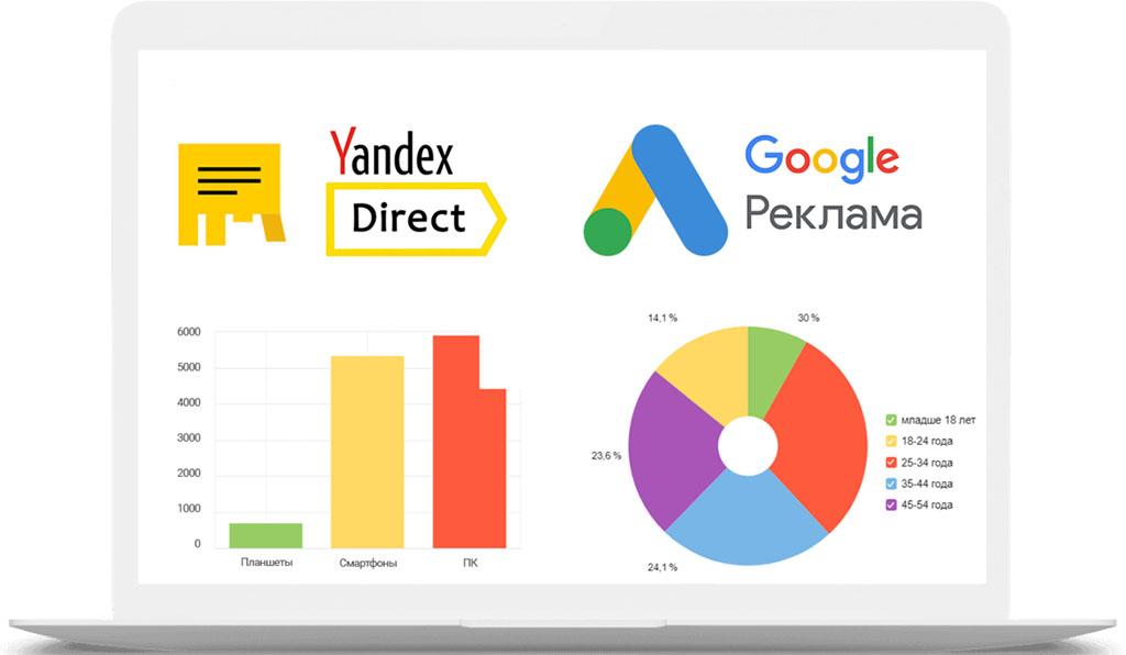 Создание сайта под рекламу в Яндекс.Директ и Google Ads